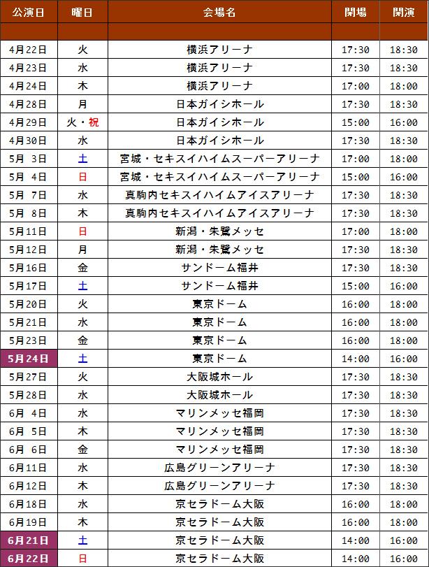東方神起2014年のライブスケジュール表.jpg